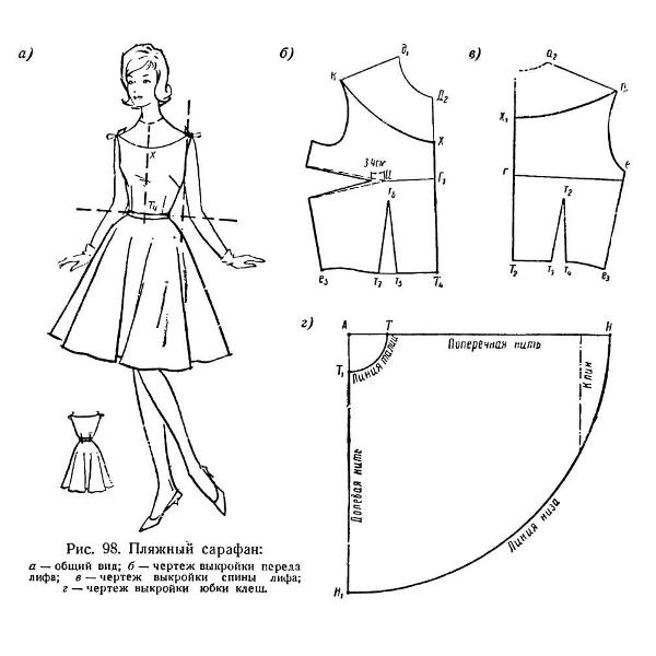 Сдержанное ангельское платье