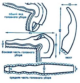 Выкройки головы крокодила